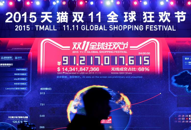 China Online Shopping